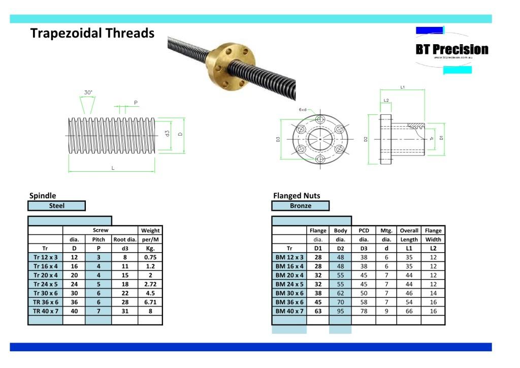 Trapezoidal Lead Screws Bt Precision